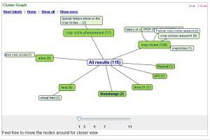 AllPlus Cluster Graph 1