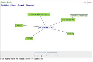 AllPlus Cluster Graph 2