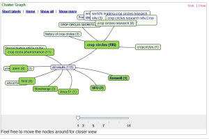 AllPlus Cluster Graph 3